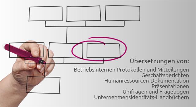 Übersetzung von Berichten, Präsentationen und HR