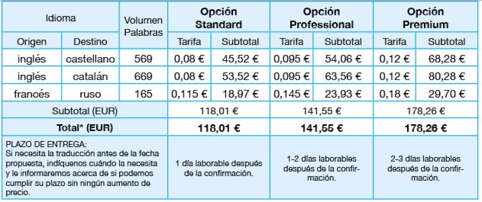 precios y tarifas traducciones, planet lingua madrid