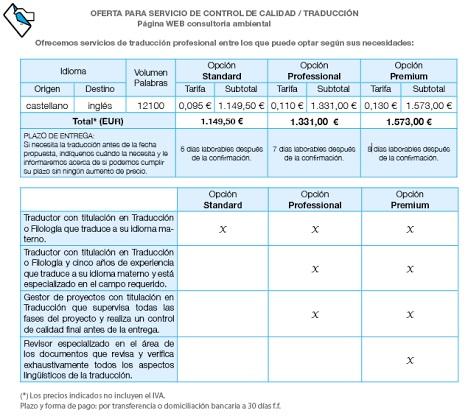tarifas traduccion pagina web español inglés, planet lingua