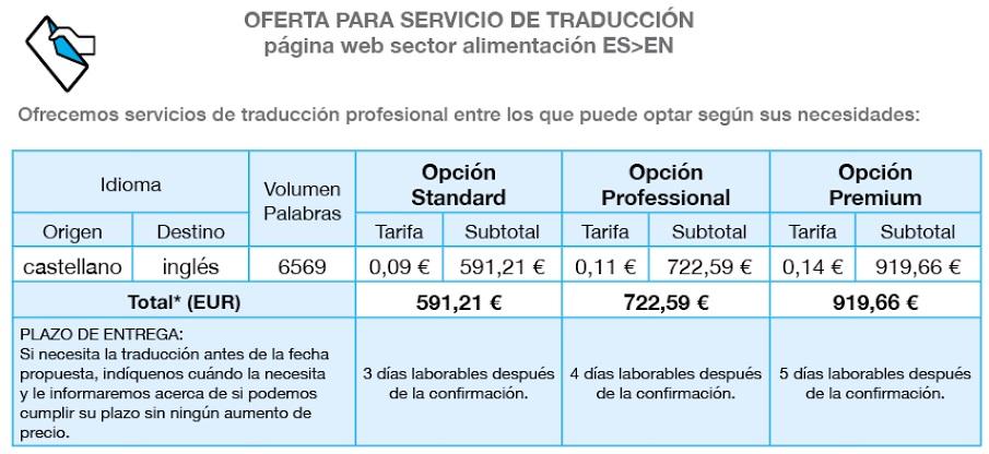 planet lingua, precios traduccion pagina web español inglés