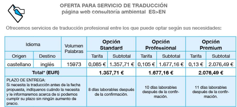 precio traducciones paginas web español ingles, planet lingua